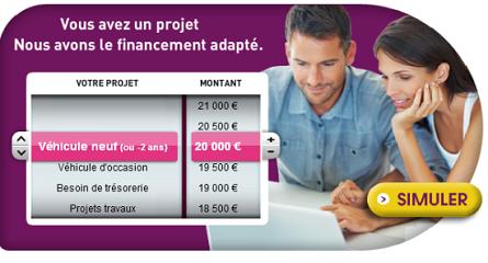 simulation crédit auto algérie