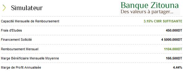 simulation de crédit banque zitouna